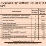 Можно ли доверять верховному денежному регулятору Украины - НБУ?