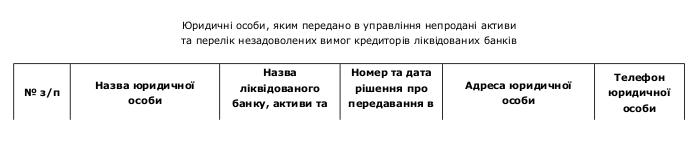 Compulsory banking liquidation 10 /  Перелік банків України, які знаходяться на ліквідації за станом на 22.04.2015р.