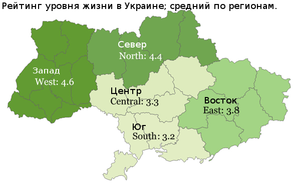 Current Life Rating in Ukraine, Averages by Region 2